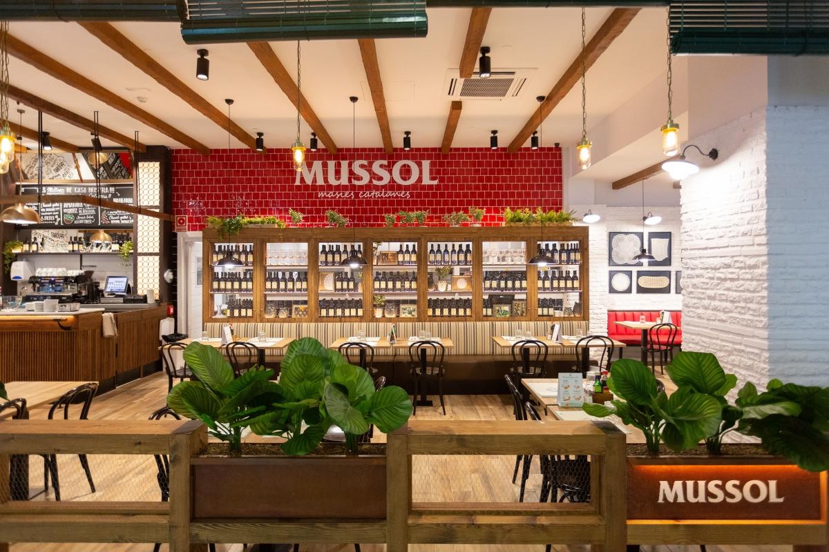 Mussol